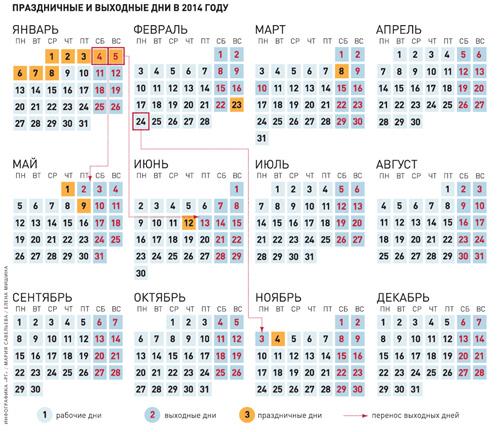 Согласно производственному календарю на 2017 г, в январе 2017 г